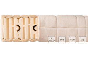 Premium Comfort Matratze Frankfurt bei Betten Raab