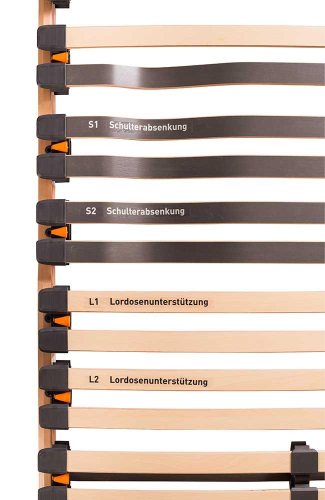 lattenrost_unterfederungsystem_einstellbar_mellow_flex